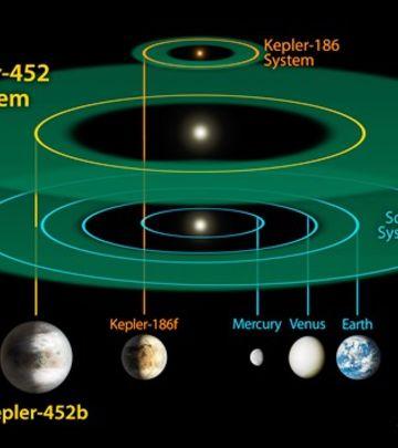 Senzacionalno otkriće: NASA pronašla Zemlju 2! (VIDEO)